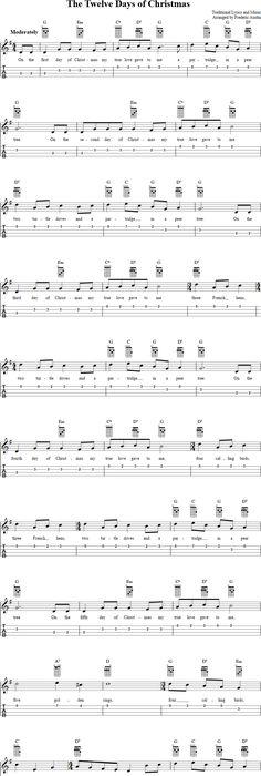 7bdd0d09ea7cca9b87c15515523b023d ukulele tab ukulele songs jpg