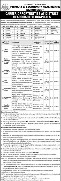 Government Jobs Mandi Bahauddin Health Department   Jobs In