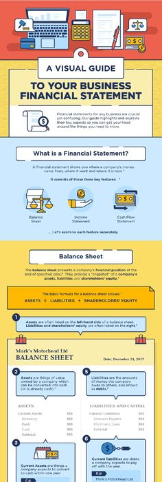 INFOGRAPHIC The Cash Flow of Your Startup Infographic, Flow and - business cash flow spreadsheet