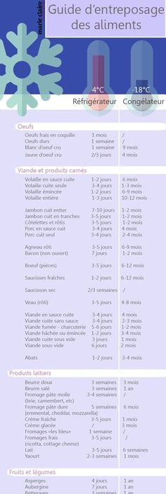 menu imprimer r gime thonon pdf diet pinterest regime thonon r gime et menus. Black Bedroom Furniture Sets. Home Design Ideas