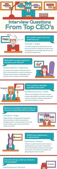The Job Interview Questions Top CEOs Ask (Infographic)