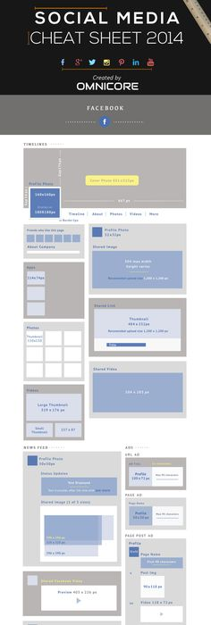 Facebook Image Sizes Quick Reference Infographic (2015 - copy blueprint social media marketing agency