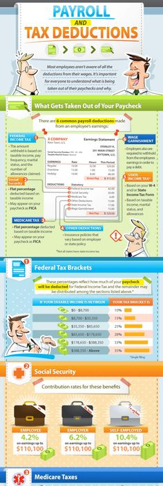 A great tool for planning your taxes Compare multiple scenarios