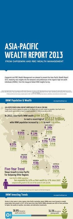 Record Wealth Levels Reached in 2012 as Global High Net Worth - net worth spreadsheet