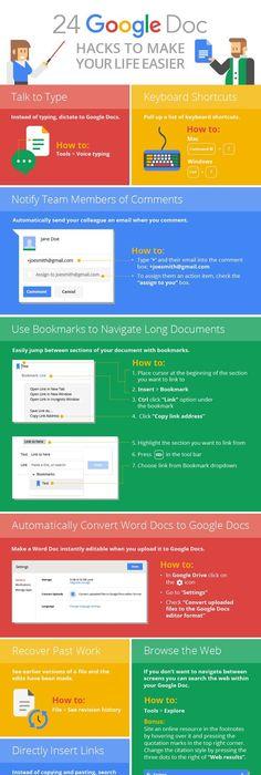 50 time-saving Google Docs templates Google docs, Family budget - copy google docs award template