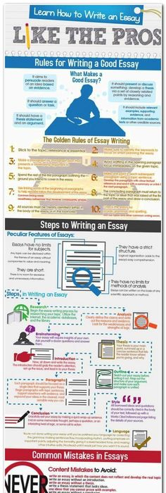 Communications Technology Essay  Compare And Contrast Essay Topics  Essay Topics Writing Prompts And  Prompts Essay Childhood also Argumentative Essays  Compare And Contrast Essay Topics  Essay Topics Writing Prompts  Essay On E Waste