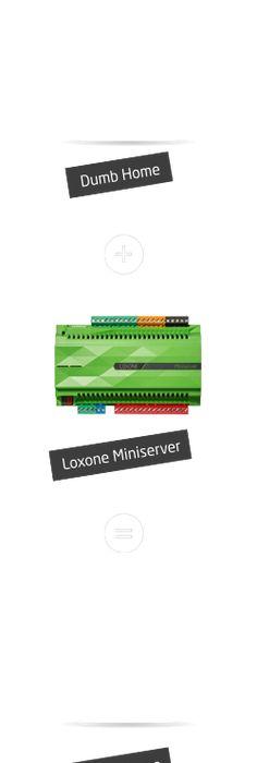 LIVOLO + LOXONE = SVETLO NA DOTYK | Dotykové vypínače LIVOLO ...