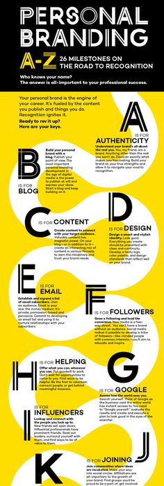 A NineStep Path To Personal Branding Infographic  Infographic
