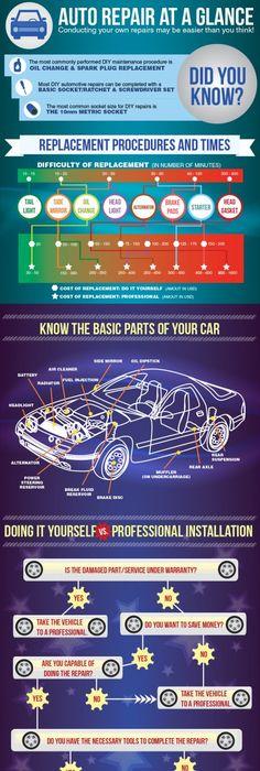Basic Car Engine Diagram Car Tuning