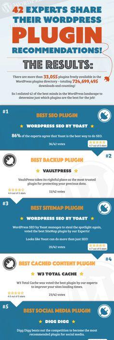 Free WordPress Theme – PhotoFly | Free WordPress Themes | Pinterest ...
