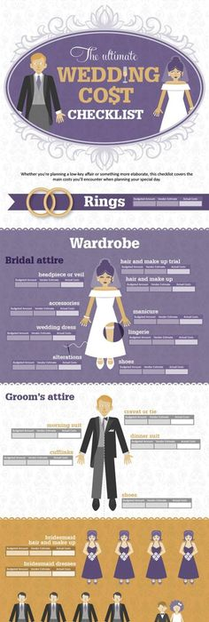 75 best budget wedding checklists images on pinterest bridal