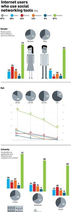 fitness-holiday-ad Social Media Infographics Pinterest - copy blueprint social media marketing agency