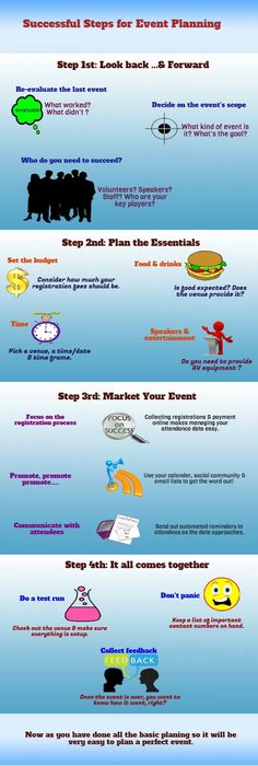 A new way of organizing #events Read this interesting #infographic - fresh blueprint events pictures
