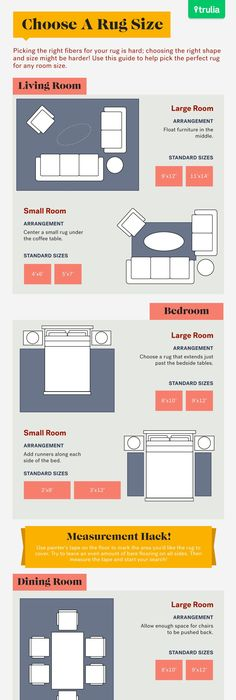 Rug Guide A RoombyRoom Guide to Rug Sizes One Kings Lane For