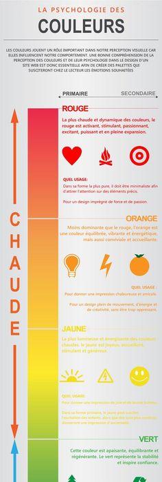 Comment bien dessiner son schéma architectural électrique (61 - couleur fil electrique phase