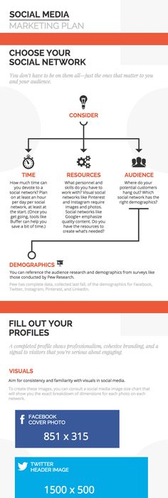keeshianicole  I will upload images on your pinterest for $5 on www - copy blueprint social media marketing agency