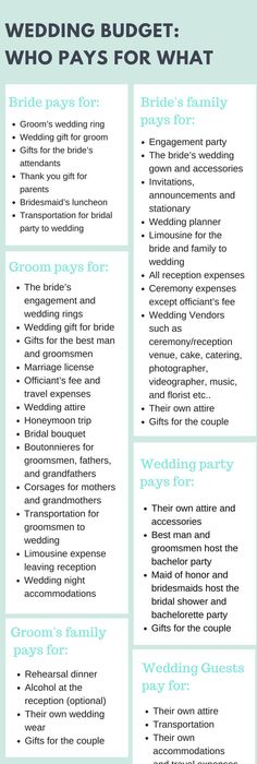 The Minute Wedding Guest List  Guest List Weddings And Wedding