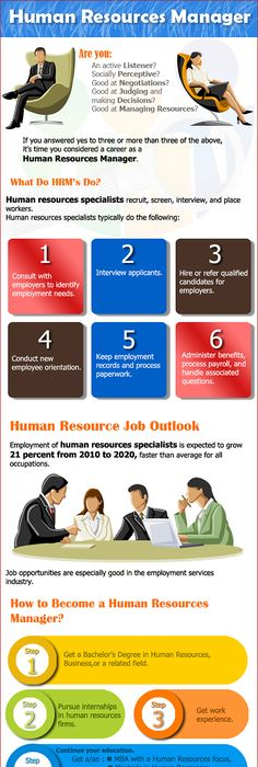 Job Analysis And Hr Activities  What Is Human Resource   Job