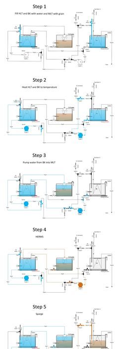 Automated Brewery Valve Layout Diagrams - Home Brew Forums BREWING - new blueprint digital timer 240v