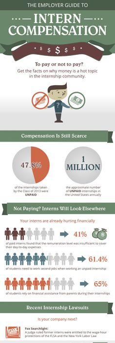 Why Internships Are Worth It Infographic  Infographics