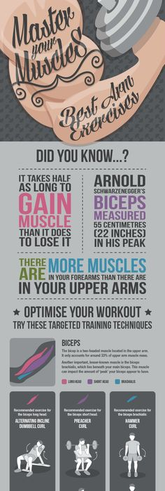 Arnold, Cable Crossovers Fitness Pinterest Gym, Lost weight - new arnold blueprint ebook