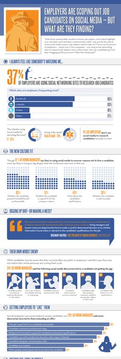 Job Seekers Beware These Social Media Traps  Infographic
