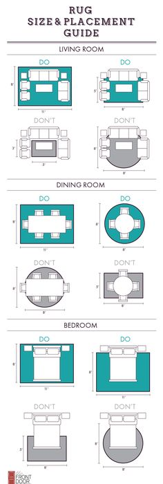 Area Rugs In Living Room Dos And Donts