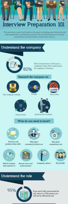 Resume Services Nyc New Bring Life To Your Resume  Infographic  Modern Resume Online Work .