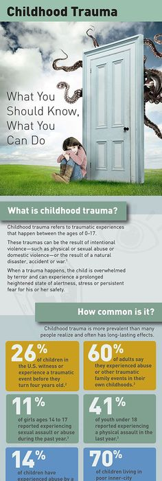 Childhood Trauma Is More Common Than You Think And If Left Unchecked Can  Have Lifelong Side Effects. Find A Therapist That Can Help Your Child Get  Through ...