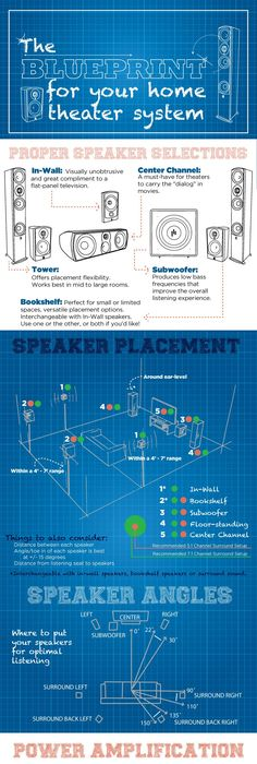 Speaker placement for home theater definition community a blueprint for your home theater system malvernweather Image collections