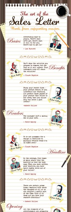 Words and ideas for marketing as an entrepreneur Helpful tips on - successful sales letter tips
