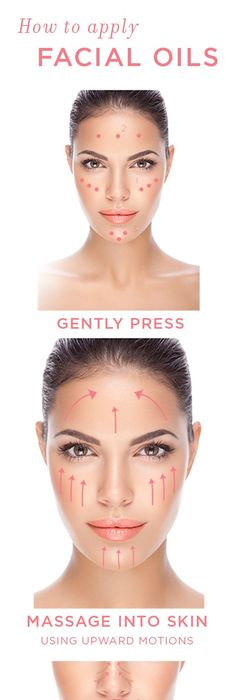 Diagram showing a facial massage routine that you can easily do diagram showing a facial massage routine that you can easily do yourself beauty pinterest facial massage diagram and facial solutioingenieria Gallery