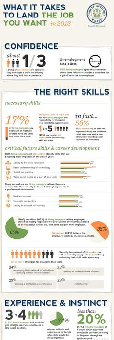 What You Wish YouD Known Before Your Job Interview  Career