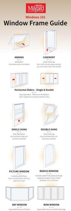 Superb Interior Door Size Chart #8 Standard Casement Window Sizes - fresh blueprint design career
