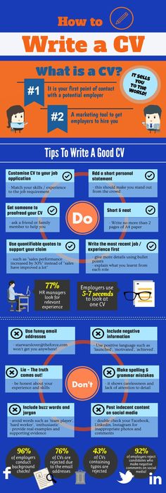 Quick Tips You Can Use To Make A Better CV | Cv Infographic, Infographic  And Infographics