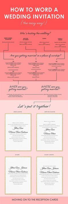 As Ideias Mais Criativas Para Casamentos do Pinterest