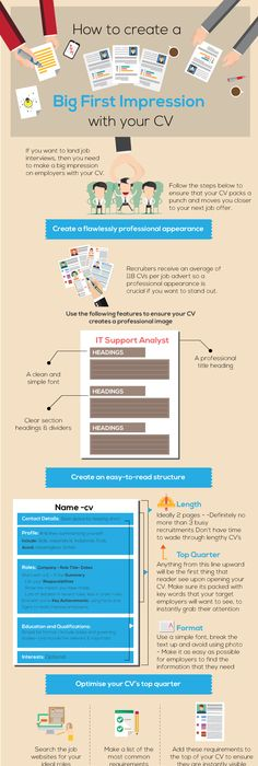 how to make a big impression with your cv infographic career resume
