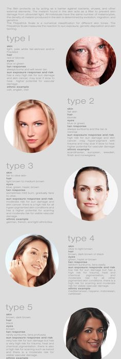 Aesthetic facial surgery mangat krause