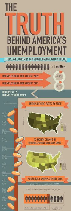 Unemployment Resume Why Jobs Remain Unfilled Even Though Unemployment Is High .