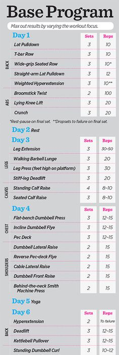 Weeks To A Competition Body Training Plan  Physique Workout
