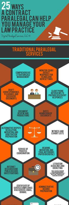 14 Specialisations for Law Graduates Career advice and School