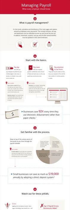 Double Entry Bookkeeping in 6 Steps Business and Small business - fresh 6 profit and loss statement for small business