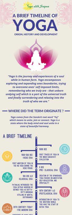Yoga Origin History And Development Infographic