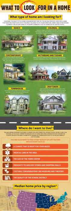 What To Look For In A Home