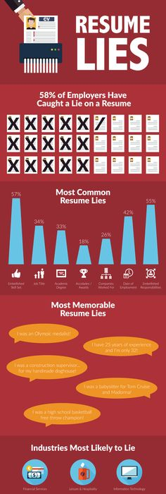 How to write a great resume - 3 simple steps! Great tricks for