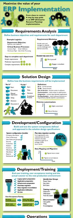 Infographic data exploration using pandas in python python panda with this knowledge of seven greenfield erp implementation i come through the door of texas fandeluxe Images