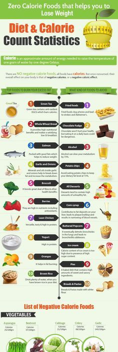 Healthy Snacks Under  Calories  Yummy Snacks Snacks And
