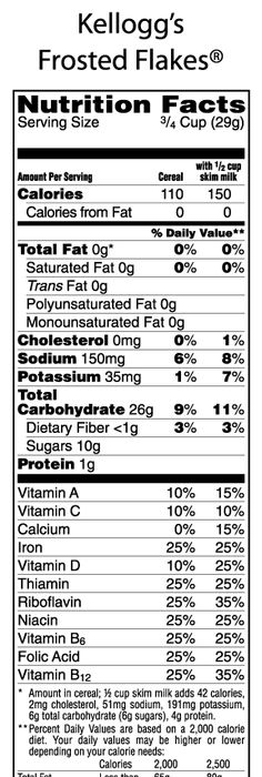 Frosted Flakes Nutrition Facts With Milk Besto Blog
