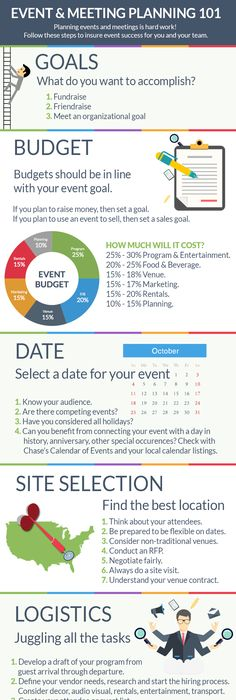 The advantage of hiring an event planner planners event planning the advantage of hiring an event planner planners event planning business and business malvernweather Images
