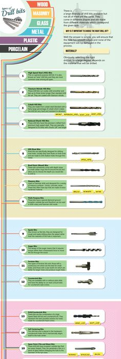 DrillBit Size Based On Screw Size  Chart Good To Remember